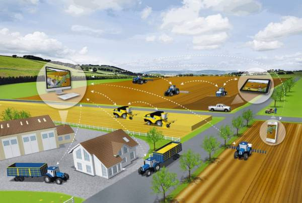 FAQ: Co to jest rolnictwo precyzyjne?